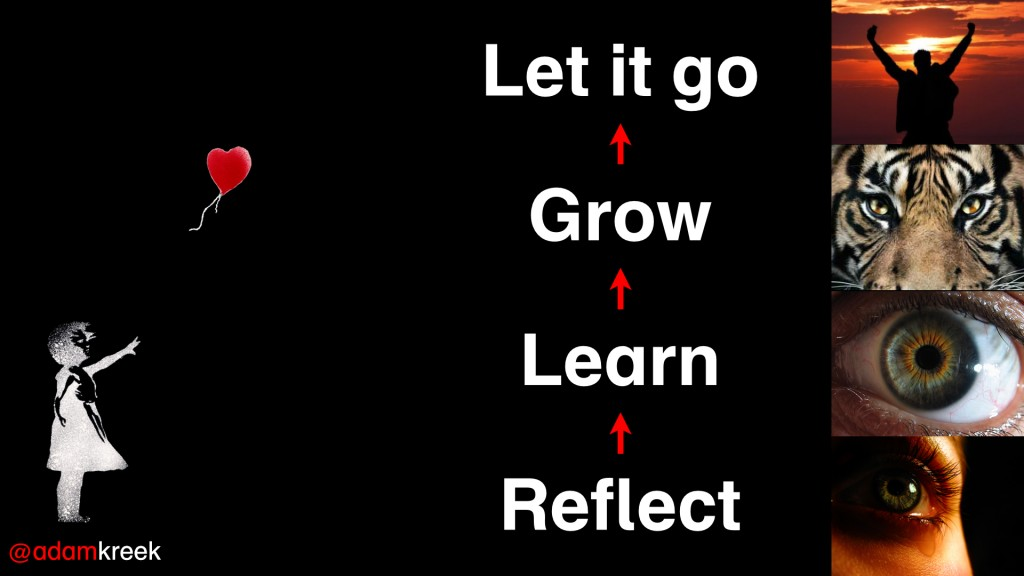 Reflect, Learn, Grow, Let it go