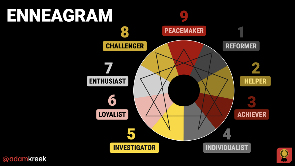 Enneagram infographic